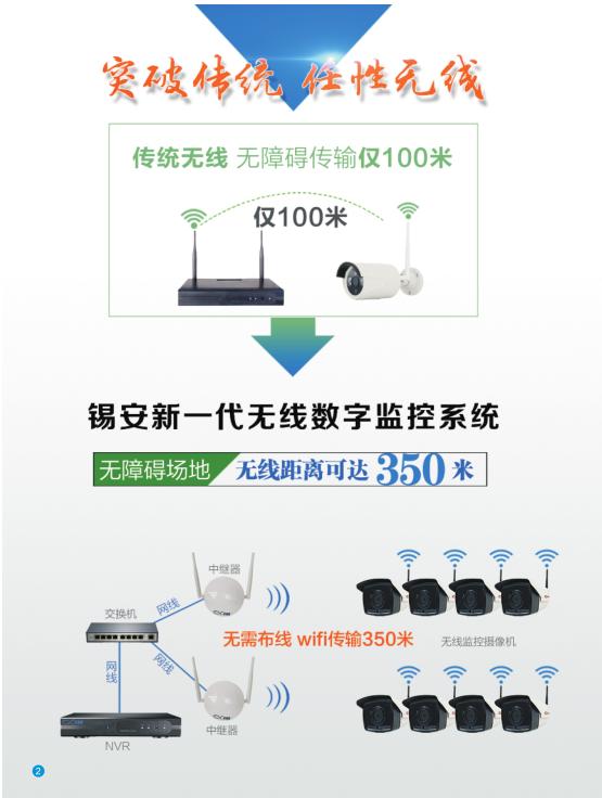 无线黑科技4.png