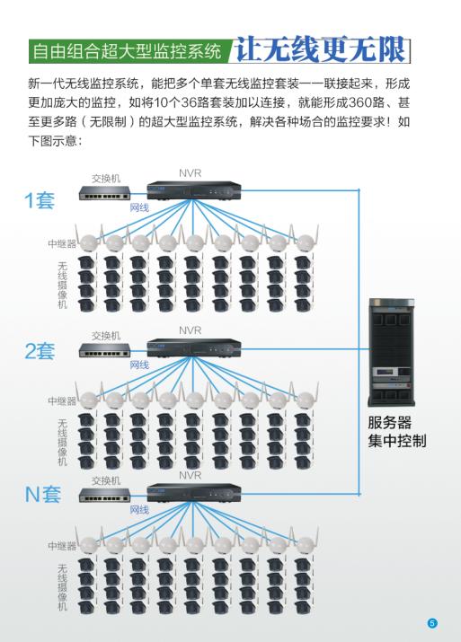 无线黑科技7.png